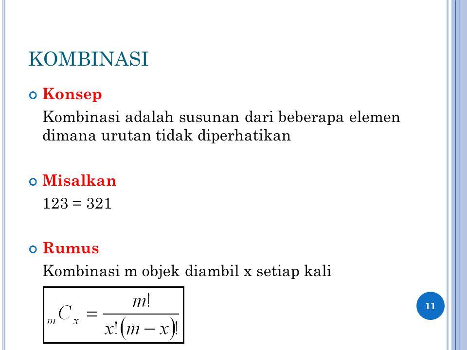 KOMBINASI Konsep Kombinasi adalah susunan dari beberapa elemen dimana urutan tidak diperhatikan Misalkan 123 = 321 Rumus Kombinasi m objek diambil x s