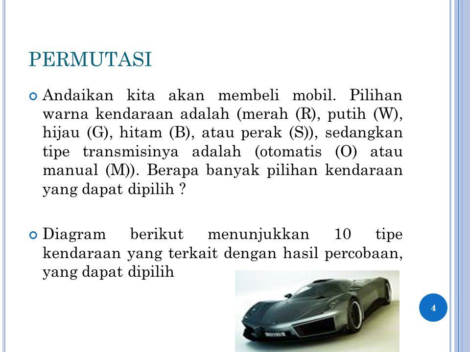 PERMUTASI Andaikan kita akan membeli mobil. Pilihan warna kendaraan adalah (merah (R), putih (W), hijau (G), hitam (B), atau perak (S)), sedangkan tip