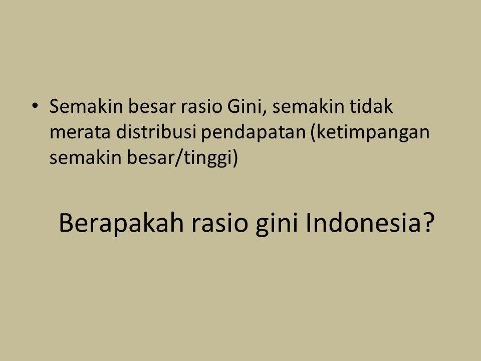 Berapakah rasio gini Indonesia.