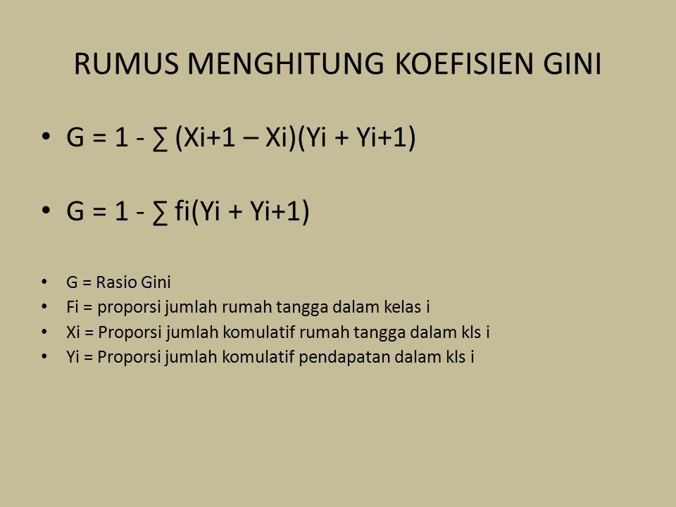 RUMUS MENGHITUNG KOEFISIEN GINI G = 1 - ∑ (Xi+1 – Xi)(Yi + Yi+1) G = 1 - ∑ fi(Yi + Yi+1) G = Rasio Gini Fi = proporsi jumlah rumah tangga dalam kelas i Xi = Proporsi jumlah komulatif rumah tangga dalam kls i Yi = Proporsi jumlah komulatif pendapatan dalam kls i