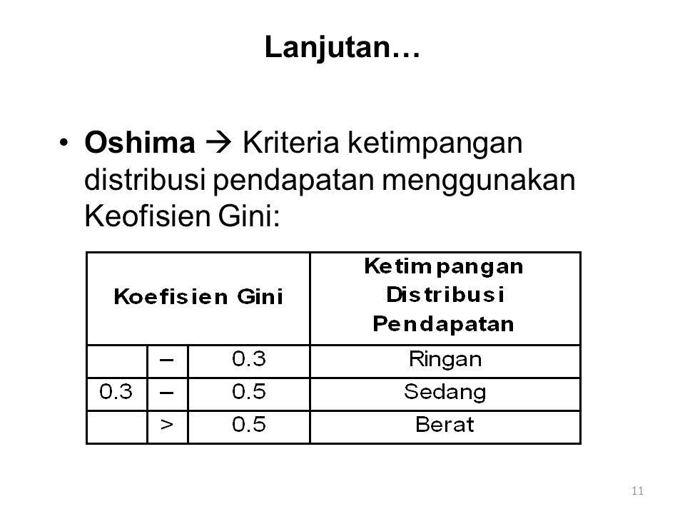 Lanjutan… Oshima  Kriteria ketimpangan distribusi pendapatan menggunakan Keofisien Gini: 11