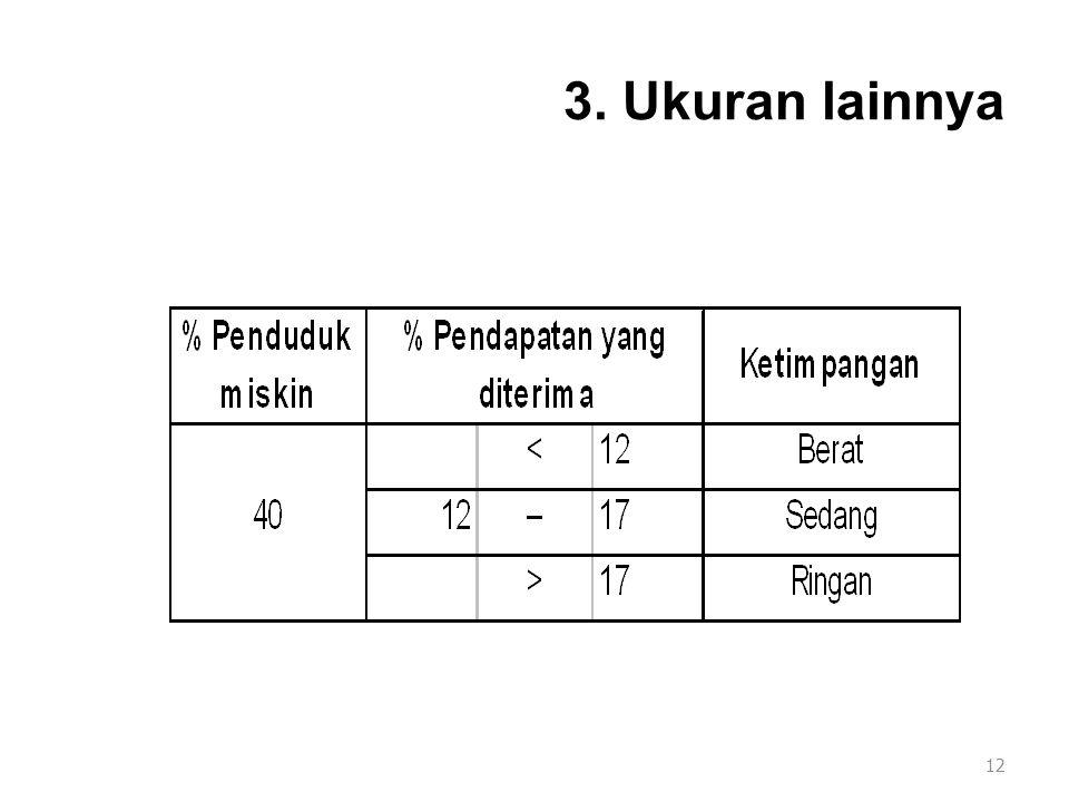 3. Ukuran lainnya 12
