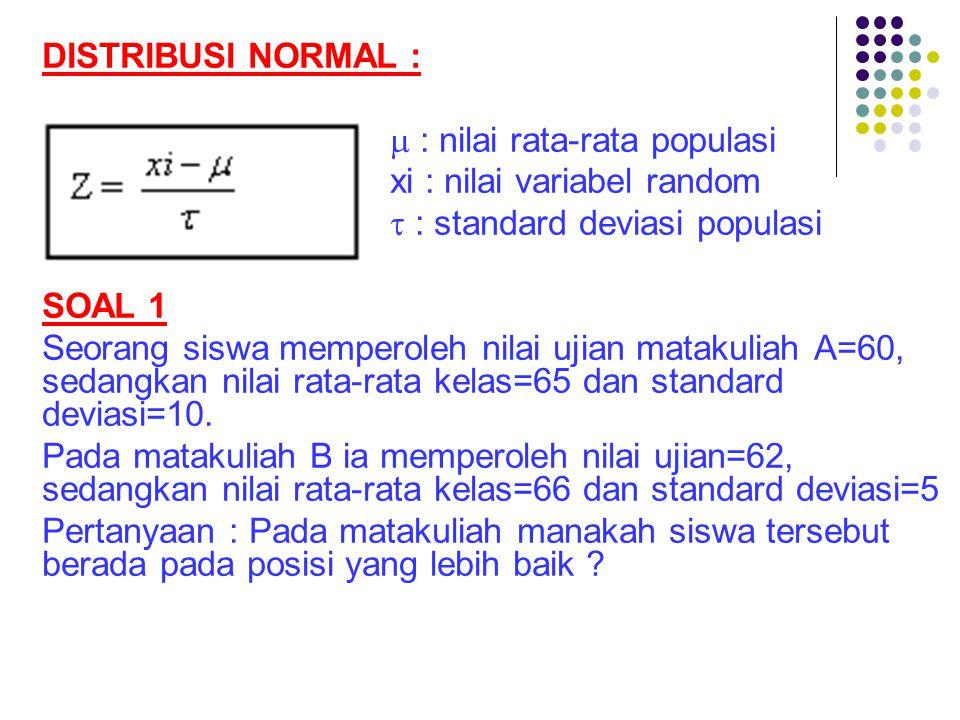 DISTRIBUSI NORMAL :  : nilai rata-rata populasi xi : nilai variabel random  : standard deviasi populasi SOAL 1 Seorang siswa memperoleh nilai ujian matakuliah A=60, sedangkan nilai rata-rata kelas=65 dan standard deviasi=10.