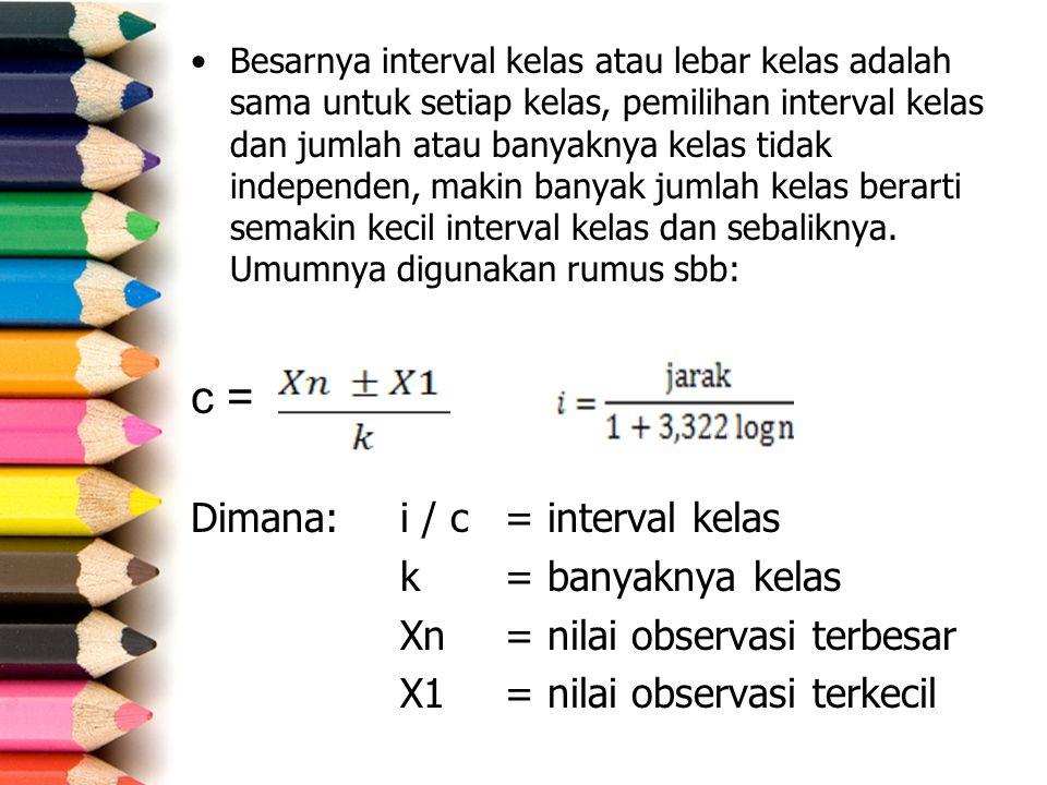 Besarnya interval kelas atau lebar kelas adalah sama untuk setiap kelas, pemilihan interval kelas dan jumlah atau banyaknya kelas tidak independen, makin banyak jumlah kelas berarti semakin kecil interval kelas dan sebaliknya.