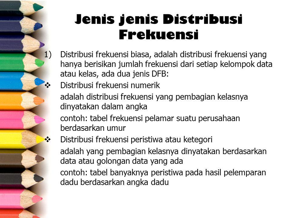 Jenis jenis Distribusi Frekuensi 1)Distribusi frekuensi biasa, adalah distribusi frekuensi yang hanya berisikan jumlah frekuensi dari setiap kelompok