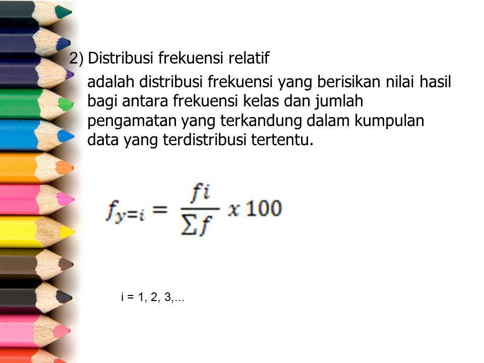 2) Distribusi frekuensi relatif adalah distribusi frekuensi yang berisikan nilai hasil bagi antara frekuensi kelas dan jumlah pengamatan yang terkandung dalam kumpulan data yang terdistribusi tertentu.