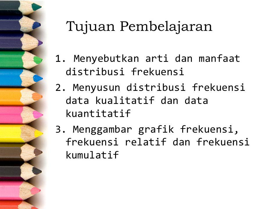 Tujuan Pembelajaran 1. Menyebutkan arti dan manfaat distribusi frekuensi 2. Menyusun distribusi frekuensi data kualitatif dan data kuantitatif 3. Meng