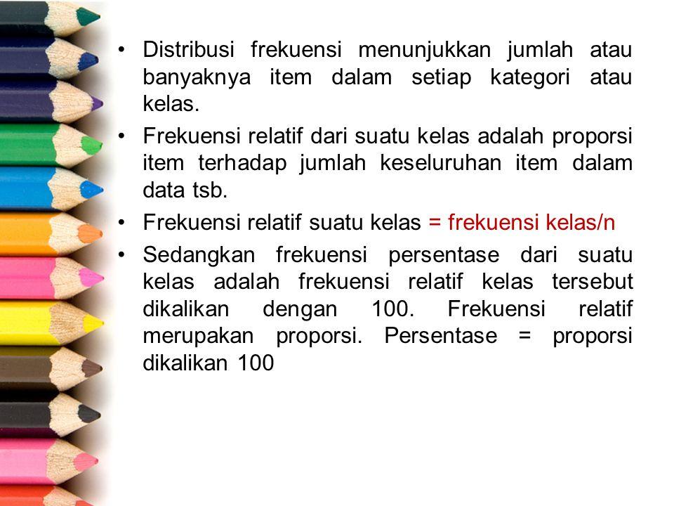 Distribusi frekuensi menunjukkan jumlah atau banyaknya item dalam setiap kategori atau kelas. Frekuensi relatif dari suatu kelas adalah proporsi item