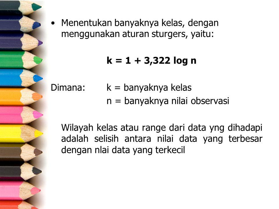 Menentukan banyaknya kelas, dengan menggunakan aturan sturgers, yaitu: k = 1 + 3,322 log n Dimana: k = banyaknya kelas n = banyaknya nilai observasi W