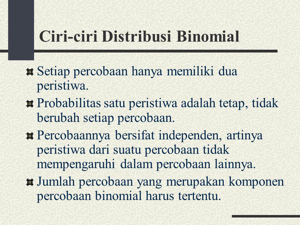 Ciri-ciri Distribusi Binomial Setiap percobaan hanya memiliki dua peristiwa.