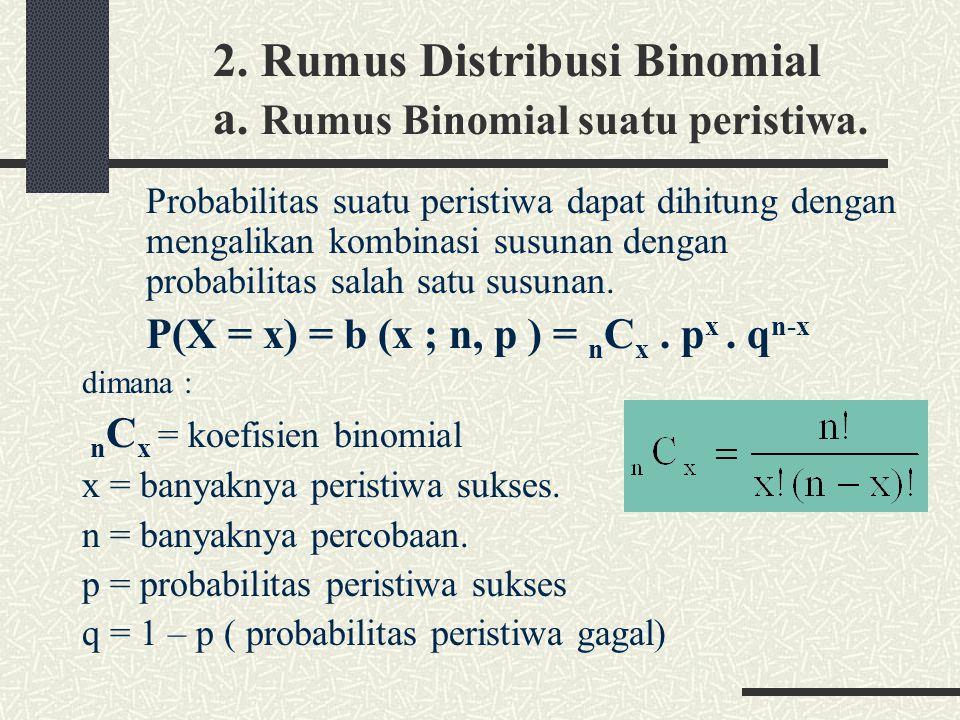 2.Rumus Distribusi Binomial a. Rumus Binomial suatu peristiwa.
