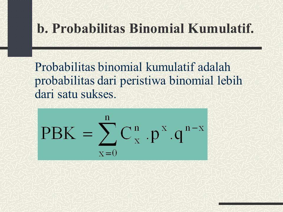 b.Probabilitas Binomial Kumulatif.