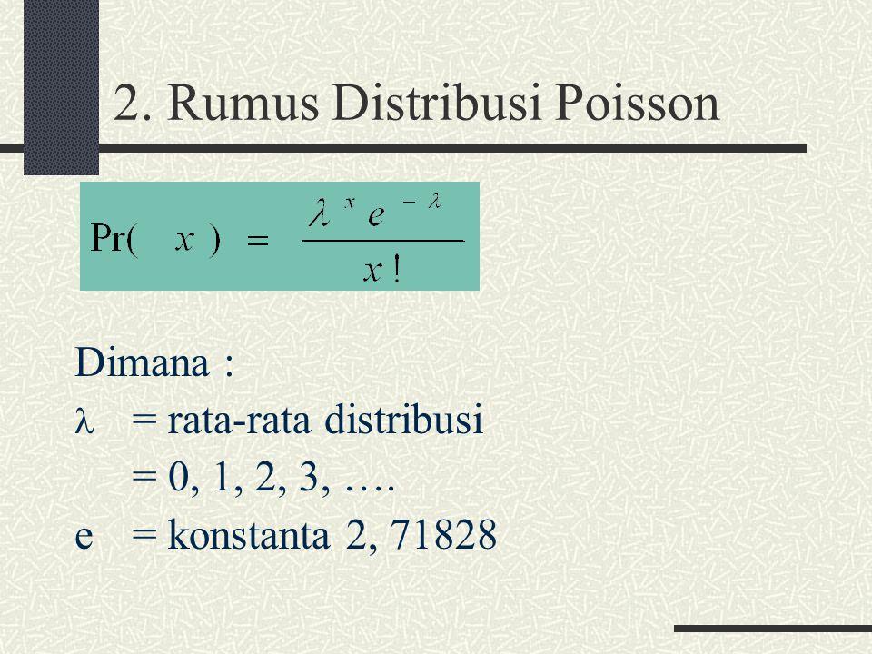2. Rumus Distribusi Poisson Dimana : = rata-rata distribusi = 0, 1, 2, 3, …. e= konstanta 2, 71828