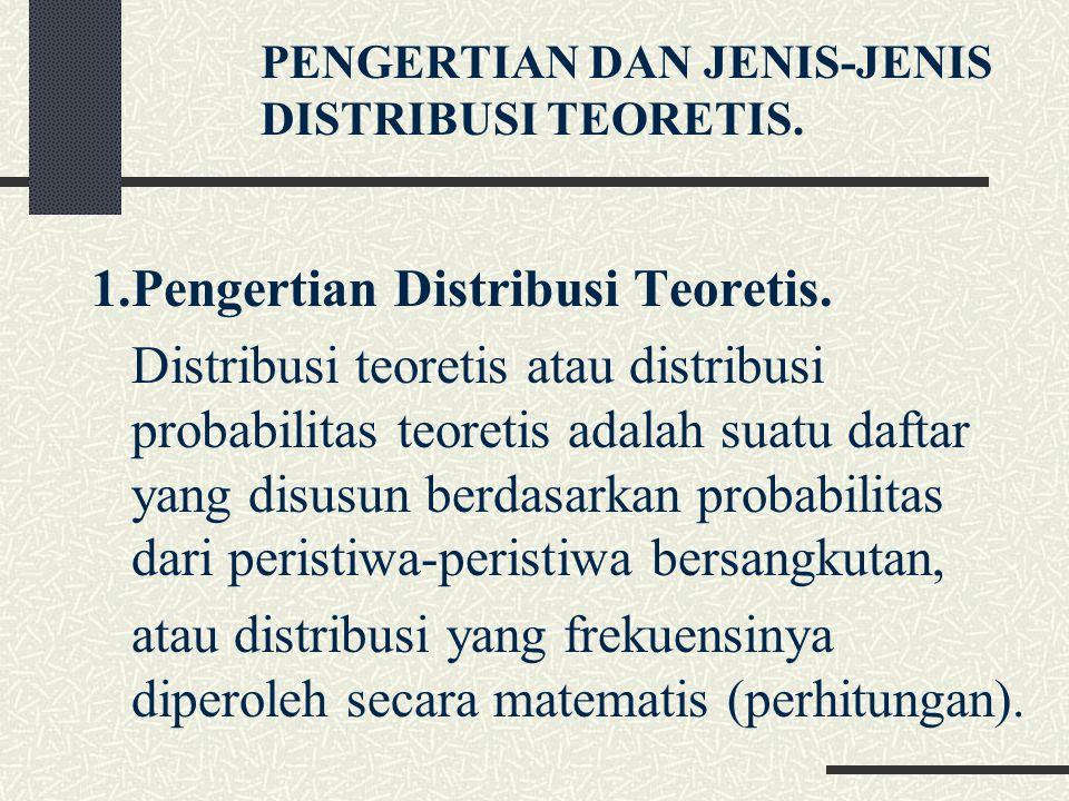 Contoh Distribusi Teoretis : Sebuah mata uang logam dengan permukaan I=A dan permukaan II=B dilemparkan ke atas sebanyak 3 kali.