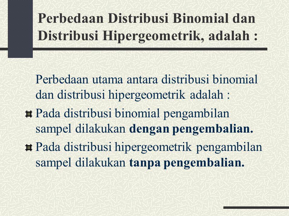 Perbedaan Distribusi Binomial dan Distribusi Hipergeometrik, adalah : Perbedaan utama antara distribusi binomial dan distribusi hipergeometrik adalah : Pada distribusi binomial pengambilan sampel dilakukan dengan pengembalian.
