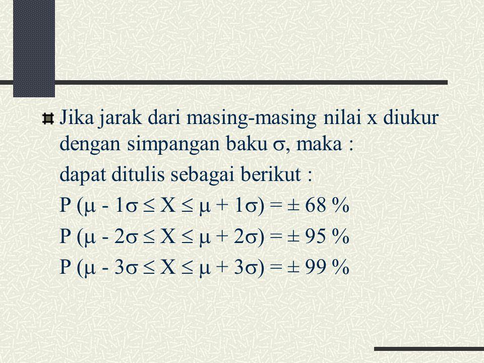 Jika jarak dari masing-masing nilai x diukur dengan simpangan baku , maka : dapat ditulis sebagai berikut : P (  - 1   X   + 1  ) = ± 68 % P (  - 2   X   + 2  ) = ± 95 % P (  - 3   X   + 3  ) = ± 99 %