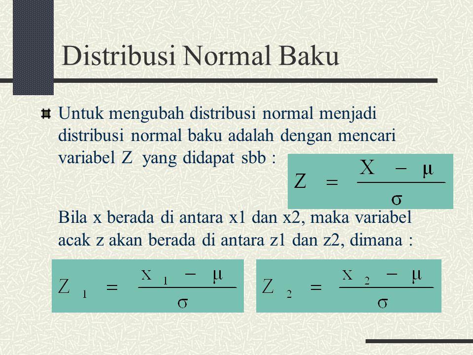 Distribusi Normal Baku Untuk mengubah distribusi normal menjadi distribusi normal baku adalah dengan mencari variabel Z yang didapat sbb : Bila x berada di antara x1 dan x2, maka variabel acak z akan berada di antara z1 dan z2, dimana :