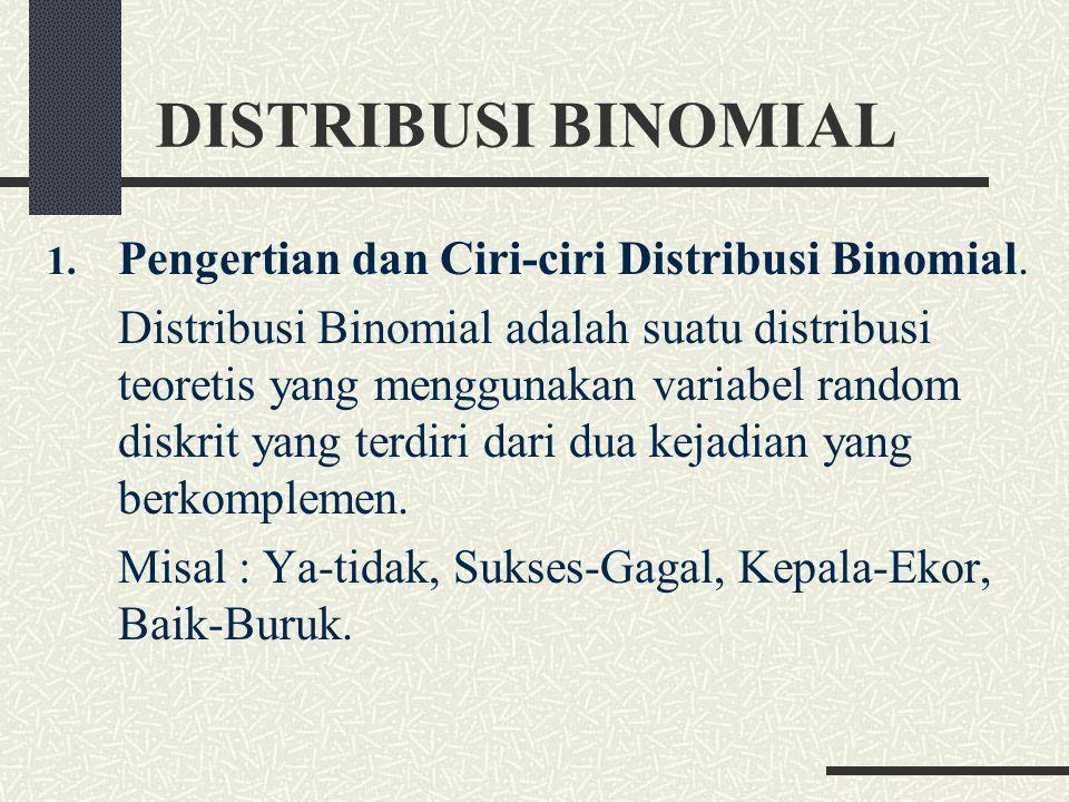 DISTRIBUSI BINOMIAL 1.Pengertian dan Ciri-ciri Distribusi Binomial.