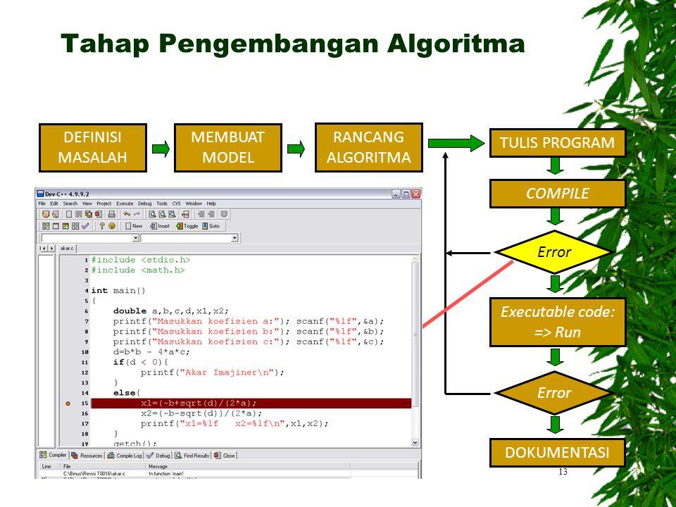 13 DEFINISI MASALAH MEMBUAT MODEL RANCANG ALGORITMA TULIS PROGRAM COMPILE Error Executable code: => Run Error DOKUMENTASI Tahap Pengembangan Algoritma