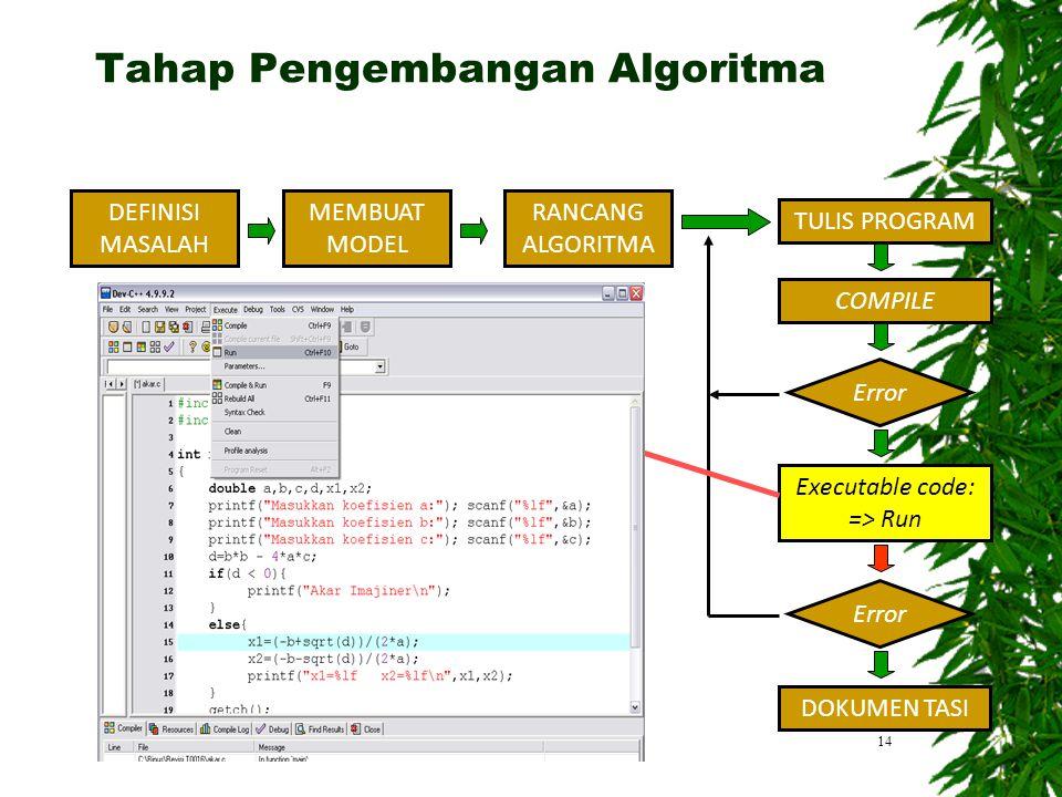 14 DEFINISI MASALAH MEMBUAT MODEL RANCANG ALGORITMA TULIS PROGRAM COMPILE Error Executable code: => Run Error DOKUMEN TASI Tahap Pengembangan Algoritm