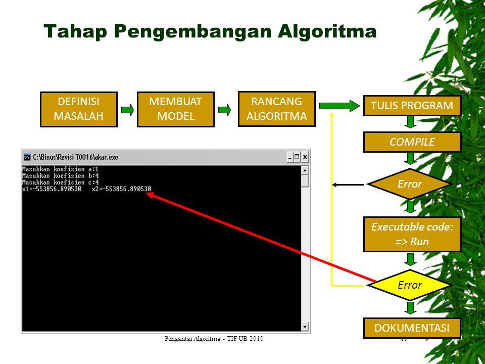 15 DEFINISI MASALAH MEMBUAT MODEL RANCANG ALGORITMA TULIS PROGRAM COMPILE Error Executable code: => Run Error DOKUMENTASI Tahap Pengembangan Algoritma