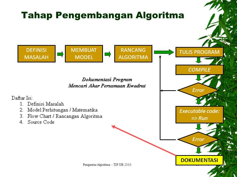 16 DEFINISI MASALAH MEMBUAT MODEL RANCANG ALGORITMA TULIS PROGRAM COMPILE Error Executable code: => Run Error DOKUMENTASI Tahap Pengembangan Algoritma