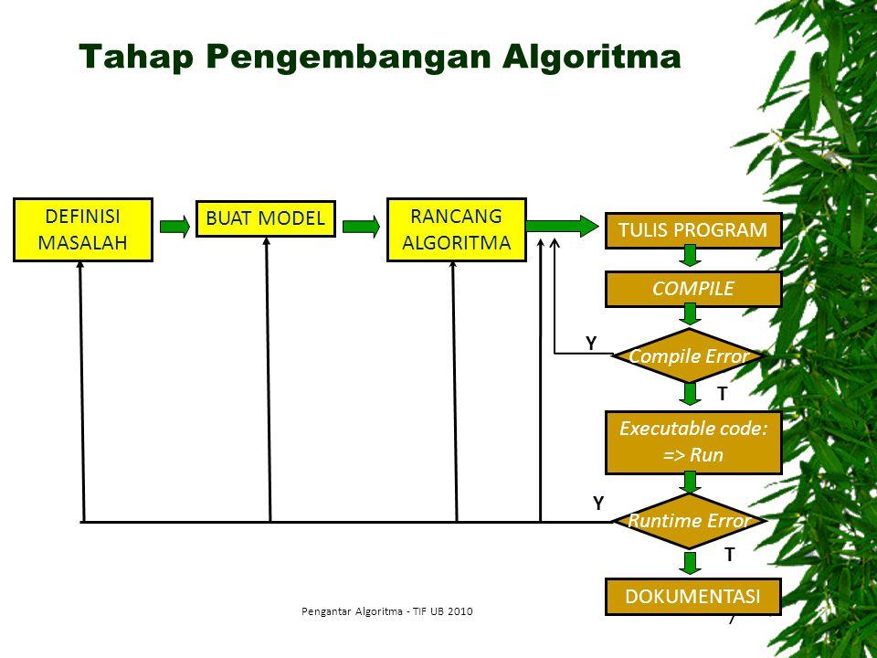 Tahap Pengembangan Algoritma Pengantar Algoritma - TIF UB 2010 7 DEFINISI MASALAH BUAT MODEL RANCANG ALGORITMA TULIS PROGRAM COMPILE Compile Error Exe