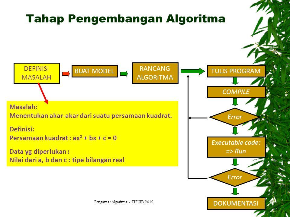 Pengantar Algoritma - TIF UB 20109 DEFINISI MASALAH MEMBUAT MODEL RANCANG ALGORITMA TULIS PROGRAM COMPILE Error Executable code: => Run Error DOKUMENTASI Model Matematika : Rumus ABC x1 = (-b + sqrt(b 2 - 4ac))/2a x2 = (-b – sqrt(b 2 - 4ac))/2a Tahap Pengembangan Algoritma