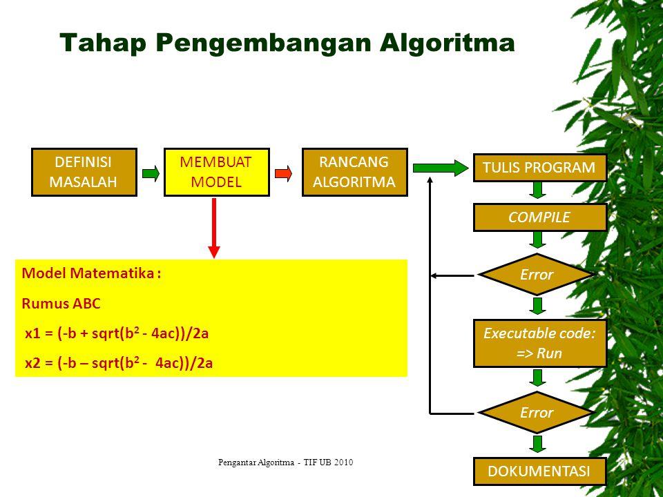 10 TULIS PROGRAM COMPILE Error Executable code: => Run Error DOKUMENTASI DEFINISI MASALAH MEMBUAT MODEL RANCANG ALGORITMA Start d = b 2 – 4ac d < 0 Masukkan a,b,c x1=(-b+sqrt(d))/2a x2 =(-b-sqrt(d))/2a Stop Y T Cetak: x1, x2 Cetak: Akar imajiner Tahap Pengembangan Algoritma Pengantar Algoritma - TIF UB 2010