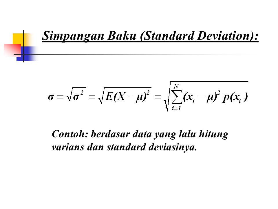 Varians dan Simpangan Baku = (x 1 –  x ) 2 p(x 1 ) + (x 2 –  x ) 2 p(x 2 ) + … + (x N –  x ) 2 p(x N ) Varians