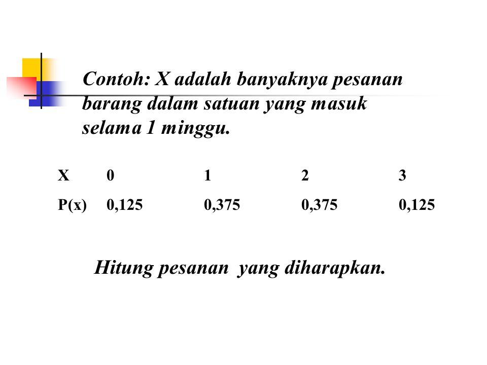 Nilai Terharap (Expected Value) = x 1 p(x 1 ) + x 2 p(x 2 ) + … + x N p(x N ) dengan x i = nilai ke-i dari variabel acak x p(x i ) = probabilitas terjadinya x i