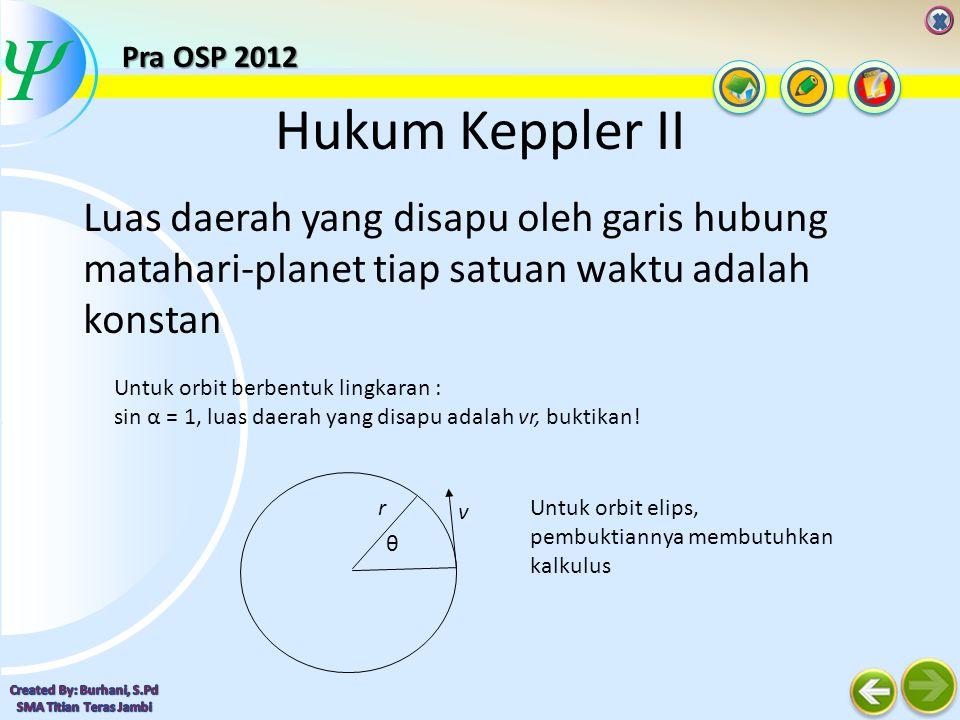  Hukum Keppler III Perbandingan jarak planet dari matahari pangkat tiga dan kuadrat periode orbitnya konstan Hukum ini mudah dibuktikan untuk kasus orbit planet berbentuk lingkaran Gaya sentripetal pada gerak planet adalah gaya gravitasi F cp =F g Pra OSP 2012