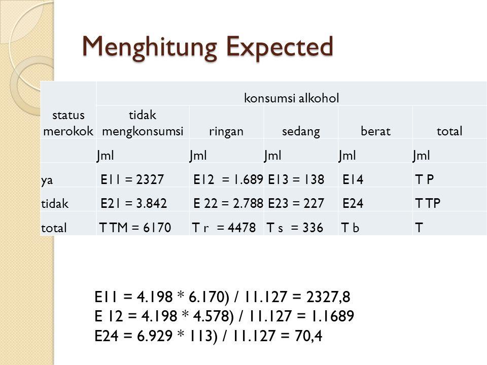 Menghitung Expected status merokok konsumsi alkohol tidak mengkonsumsiringansedangberattotal Jml ya E11 = 2327 E12 = 1.689 E13 = 138 E14 T P tidak E21
