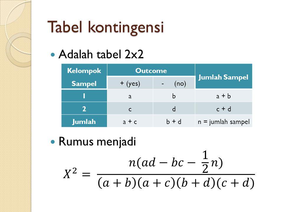 Tabel kontingensi Kelompok Sampel Outcome Jumlah Sampel + (yes) - (no) 1aba + b 2cdc + d Jumlaha + cb + dn = jumlah sampel