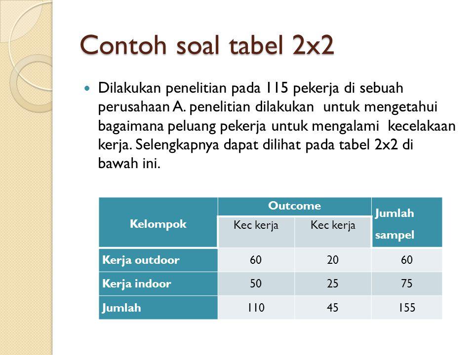 Contoh soal tabel 2x2 Dilakukan penelitian pada 115 pekerja di sebuah perusahaan A. penelitian dilakukan untuk mengetahui bagaimana peluang pekerja un