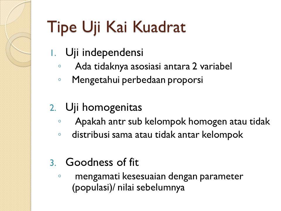 Tipe Uji Kai Kuadrat 1. Uji independensi ◦ Ada tidaknya asosiasi antara 2 variabel ◦ Mengetahui perbedaan proporsi 2. Uji homogenitas ◦ Apakah antr su