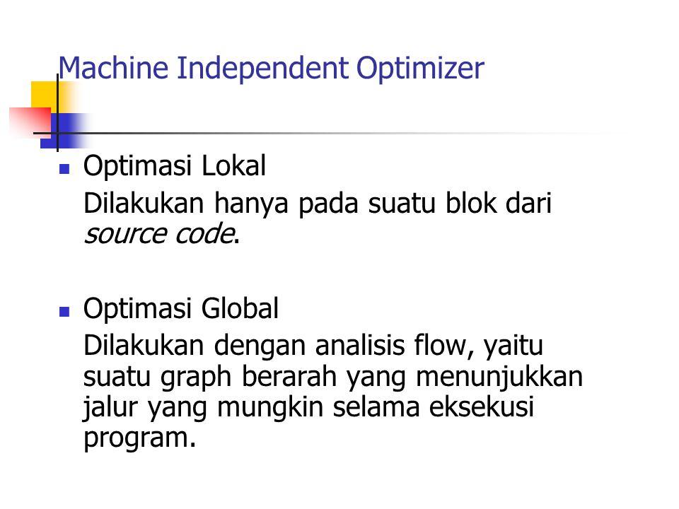 Machine Independent Optimizer Optimasi Lokal Dilakukan hanya pada suatu blok dari source code. Optimasi Global Dilakukan dengan analisis flow, yaitu s