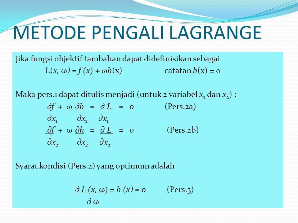 METODE PENGALI LAGRANGE Jika fungsi objektif tambahan dapat didefinisikan sebagai L(x, ω) = f (x) + ωh(x)catatan h(x) = 0 Maka pers.1 dapat ditulis me