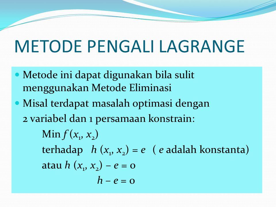 Bentuk Umum Kalau fungsi yang akan diminimumkan adalah: Y = f(x) Dengan kendala h k = h(x)=0,,maka: Notasi fungsi dengan pengali Lagrange menjadi: L(x,  ) = Y +   k h k