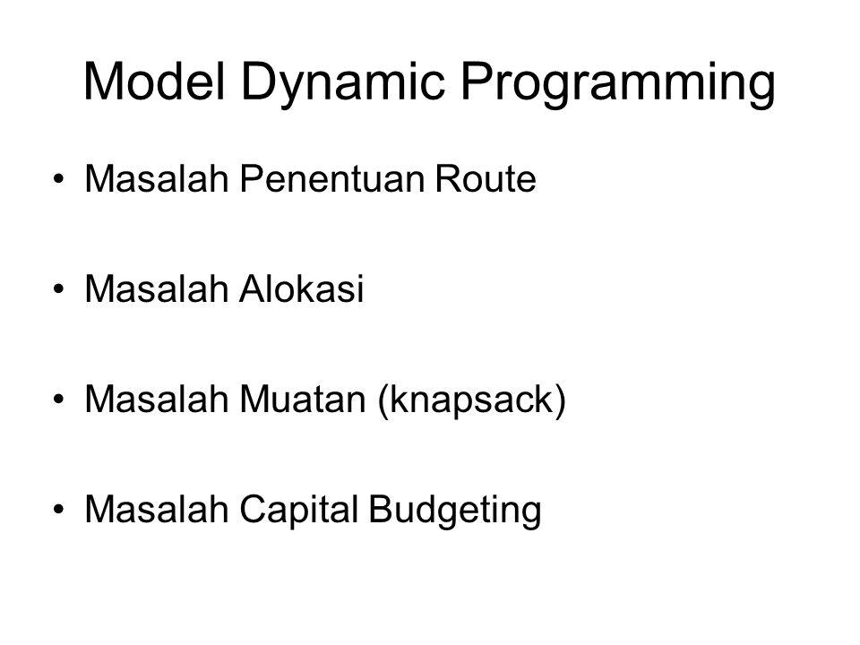 Model Dynamic Programming Masalah Penentuan Route Masalah Alokasi Masalah Muatan (knapsack) Masalah Capital Budgeting