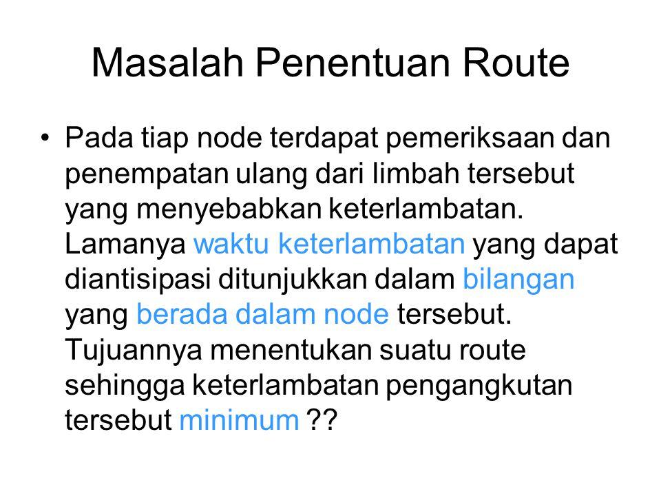 Masalah Penentuan Route Pada tiap node terdapat pemeriksaan dan penempatan ulang dari limbah tersebut yang menyebabkan keterlambatan. Lamanya waktu ke