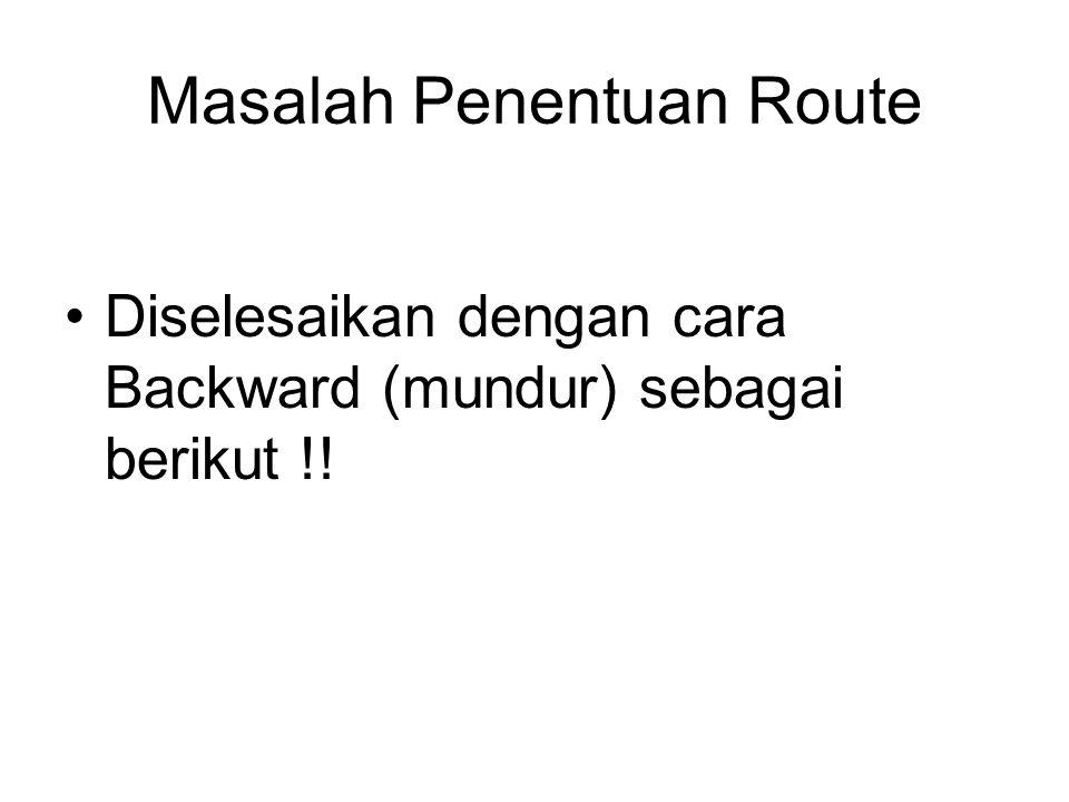 Masalah Penentuan Route Diselesaikan dengan cara Backward (mundur) sebagai berikut !!