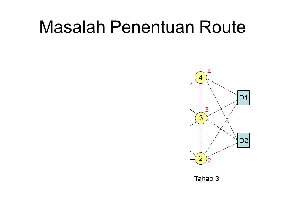 Masalah Penentuan Route H1 H2 H3 4 3 3 6 5 7 4 4 3 2 D1 D2 Tahap 1 Tahap 2 Tahap 3 4 3 2