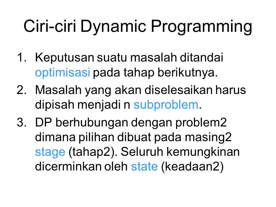 Ciri-ciri Dynamic Programming 4.Setiap keputusan pada tahap-tahap mempunyai fungsi return yang akan mengevaluasi pilihan yang dibuat thd tujuan keseluruhannya (max/min).