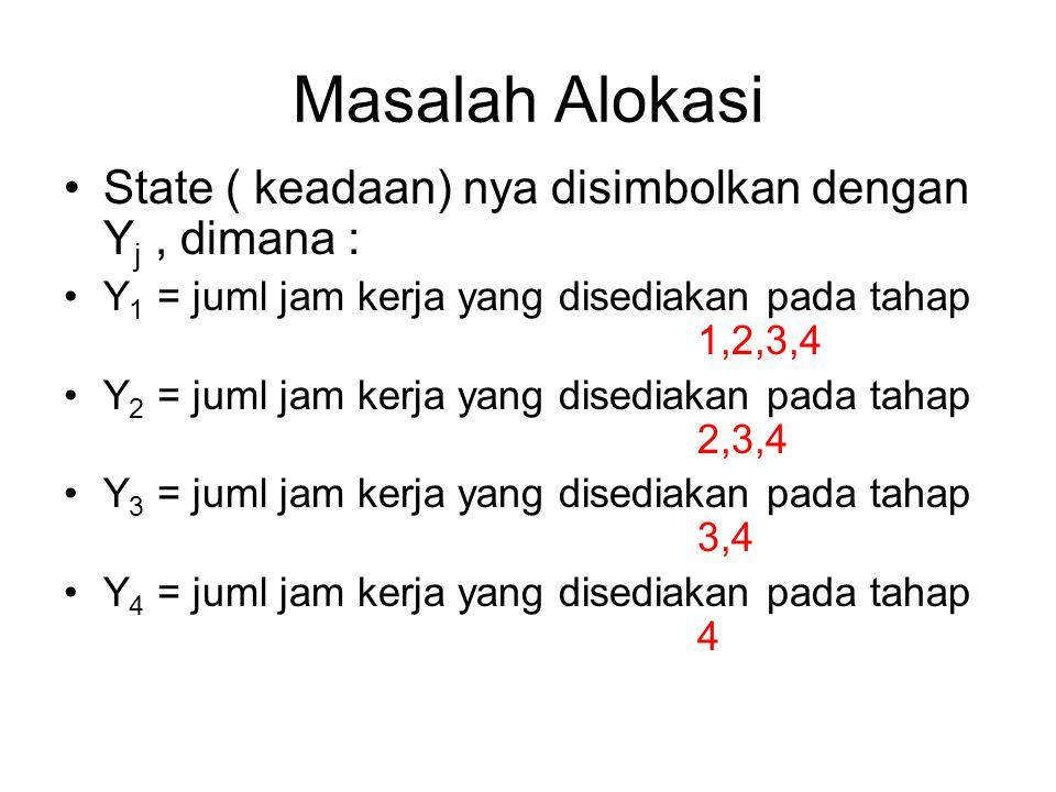 Masalah Alokasi State ( keadaan) nya disimbolkan dengan Y j, dimana : Y 1 = juml jam kerja yang disediakan pada tahap 1,2,3,4 Y 2 = juml jam kerja yan