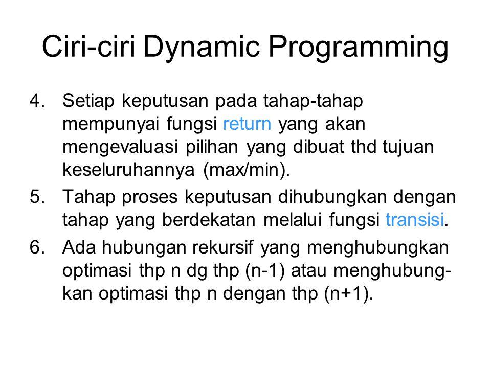 Ciri-ciri Dynamic Programming 4.Setiap keputusan pada tahap-tahap mempunyai fungsi return yang akan mengevaluasi pilihan yang dibuat thd tujuan keselu