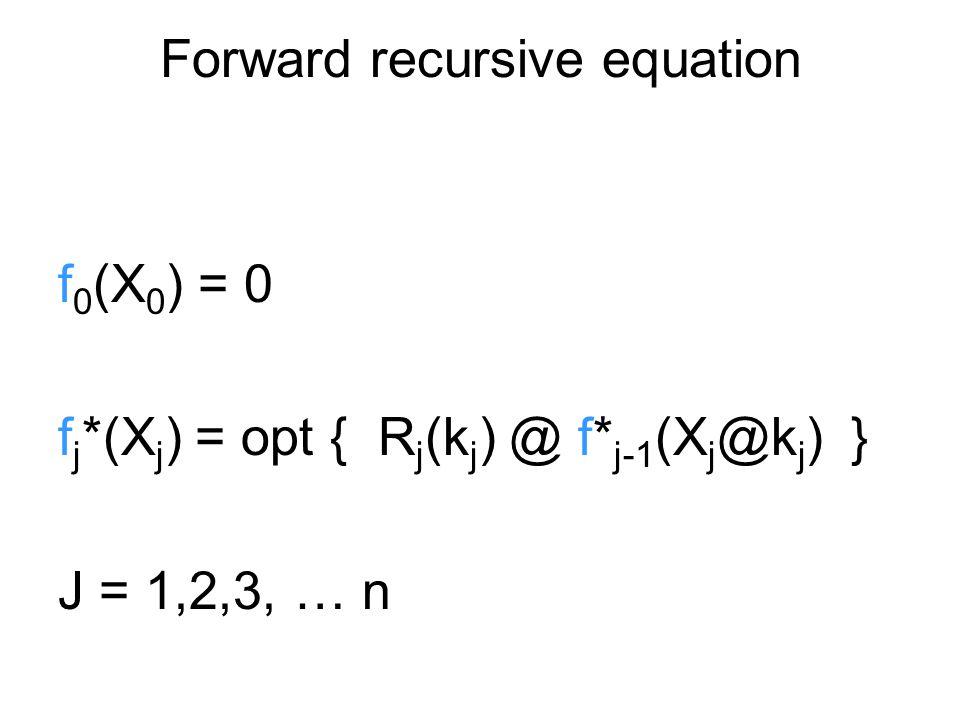 Forward recursive equation f 0 (X 0 ) = 0 f 1 *(X 1 ) = opt { R 1 (k 1 ) @ f* 0 (X 1 @k 1 ) } f 2 *(X 2 ) = opt { R 2 (k 2 ) @ f* 1 (X 2 @k 2 ) } f 3 *(X 3 ) = opt { R 3 (k 3 ) @ f* 2 (X 3 @k 3 ) } dst… sampai dg n J = 1,2,3, … n