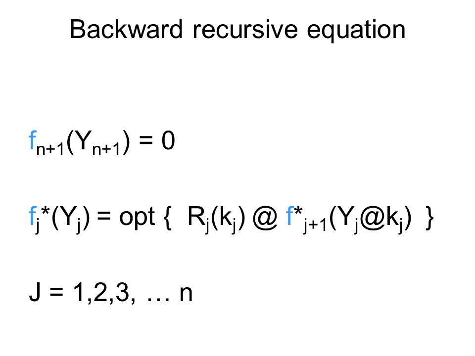 Backward recursive equation f n+1 (Y n+1 ) = 0 f n *(Y n ) = opt { R n (k n ) @ f* n+1 (Y n @k n ) } f n-1 *(Y n-1 ) = opt { R n-1 (k n-1 ) @ f* n (Y n-1 @k n-1 ) } f n-2 *(Y n-2 ) = opt { R n-2 (k n-2 ) @ f* n-1 (Y n-2 @k n-2 ) } dst..