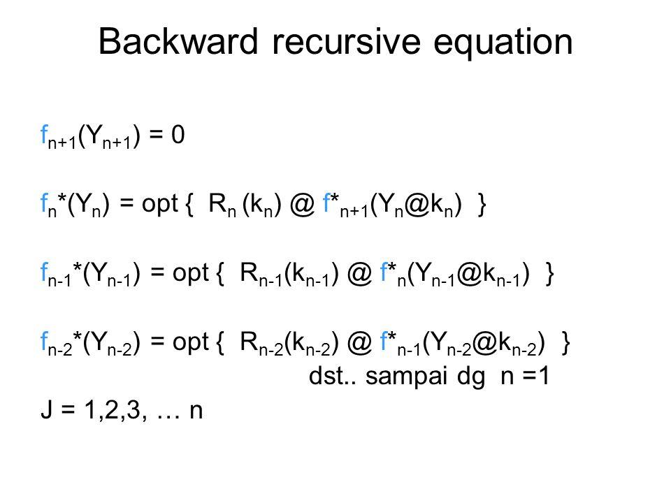 Backward recursive equation f n+1 (Y n+1 ) = 0 f n *(Y n ) = opt { R n (k n ) @ f* n+1 (Y n @k n ) } f n-1 *(Y n-1 ) = opt { R n-1 (k n-1 ) @ f* n (Y