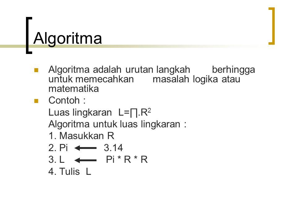 Algoritma Algoritma adalah urutan langkah berhingga untuk memecahkan masalah logika atau matematika Contoh : Luas lingkaran L=∏.R 2 Algoritma untuk lu